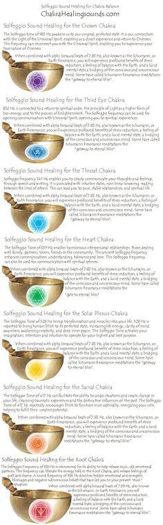 Tibetan Singing Bowl Solfeggio Frequencies for Chakra Balancing and Meditation.