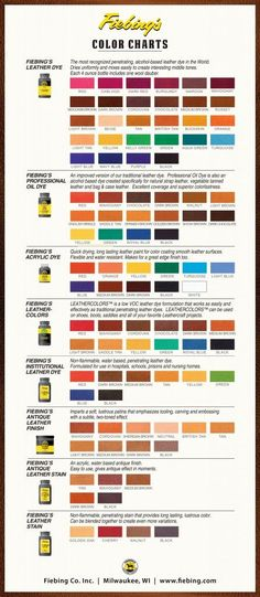 2014 Dye Color Chart Fiebings leather dye, for gourd crafts...