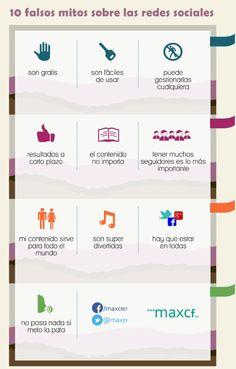 10 Falsos mites sobre les #XarxesSocials. #Infografia #CommunityManager