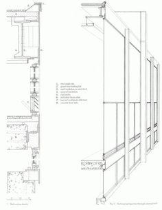 detalles constructivos curtain wall - Buscar con Google