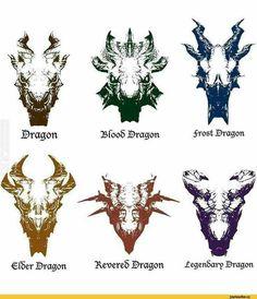Image result for elder scrolls dragon names