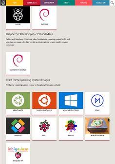 Raspberry Pi VPN | Raspberry Pi | Raspberry pi y Software