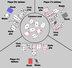 the game, group games, famili, how to play card games, playing cards, summertime cards, nerts card game