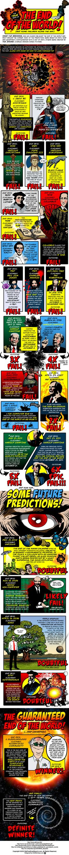 SO is the world going to end any time soon ? A question that has been answered hundreds of times, yet as we are all still very much alive I guess no one has been right so far. The creative guys over at InfoMoneys (who by the way have one of the best websites I have seen for ages) have made this great infographic showing all the failed answers, plus a few predictions…