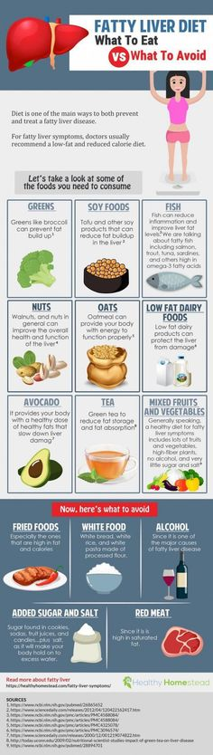 low fat diet for liver problems