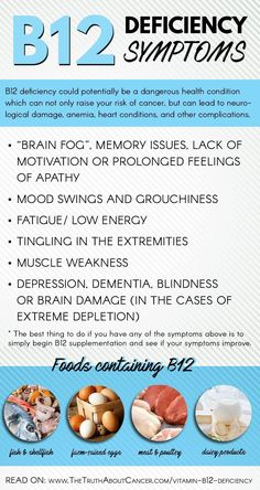 Here are the most common B12 Deficiency symptoms. Did you know that Vitamin B deficiency affects 1 in 4 adults in the U.S.? Click on the image and discover the tell-tale signs, how B12 is related to breast cancer, and what to do if you suspect you're defi #breastcancernutrition