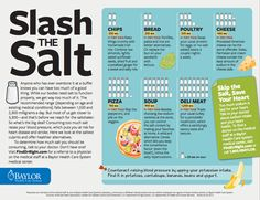 Slash the salt from your diet with these tips...