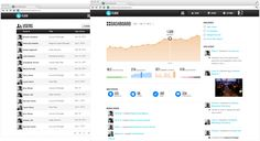 Flock Event App Analytics Dashboard