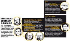 Ataque à Justiça Investigações se aproximam do gabinete presidencial e levam o governo a confrontar o Judiciário. Dilma e Lula assumem a linha de frente da batalhaCredito: