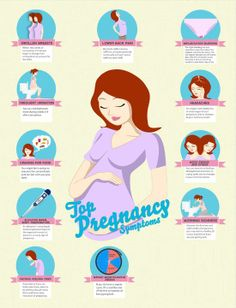 8 Early #Pregnancy Symptoms Before Pregnancy Occur