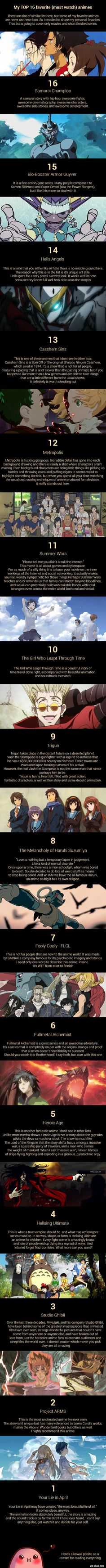 My top 16 must-watch anime list. With short reviews. http://9gag.com/gag/a6L8x2e?ref=fbp