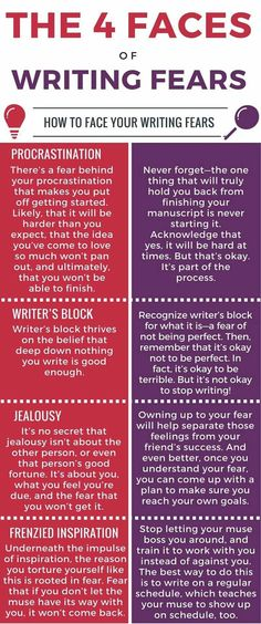 The 4 faces of writing fears. How to overcome procrastination, writer's block, jealousy, and frenzies inspiration in your writing process. How to conquer your fears and actually start writing Writer Tips, Book Writing Tips, Writing Words, Writing Quotes, Fiction Writing, Writing Process, Writing Resources, Writing Help, Writing Skills