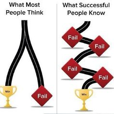 Image result for success road failure poster