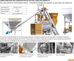 Transportador helicoidal, silo de cimento, balança de cimento CENTRAL DE CONCRETO NOWO MÁQUINAS www.nowomaquinas.com