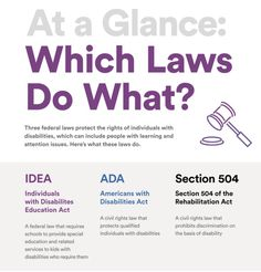 Three federal laws protect the rights of people with disabilities. Learn which laws do what from this infographic. organization IDEA, Section and the ADA: Which Laws Do What Special Education Organization, Special Education Law, Special Education Classroom, Future Classroom, Physical Education Games, Science Education, Health Education, Early Education, Childhood Education