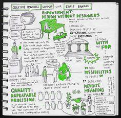 Visual notes from Chris Bangle's talk at CreativeMornings/London by Eva-Lotta Lamm.  |  CHRIS BANGLE (Former Chief of Design, BMW Group), Speaker at C2-MTL 2013 / (Ancien chef de design, BMW Group), Conférencier à C2-MTL 2013 #C2MTL
