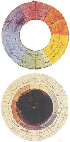 Goethe's symmetric colour wheel