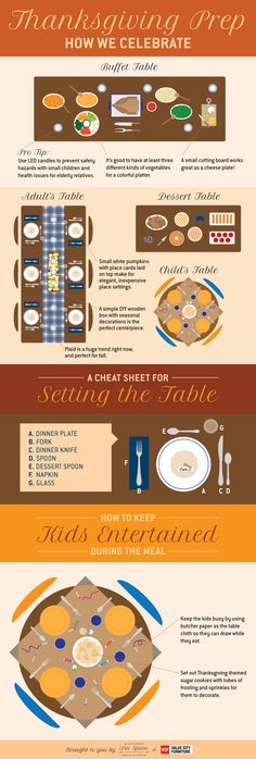 Thanksgiving Prep: How We Celebrate (Tips for hosting the big feast!) #sp