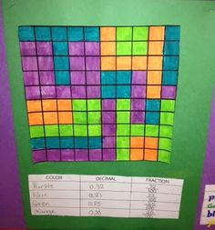 I have to share this rockin' activity inspired by an awesome math teacher and blogger, To The Square Inch . In fourth grade, we learn about ...