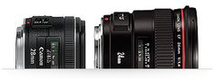 Canon EF Fixed Focal Length Lenses