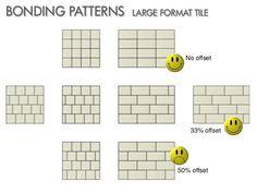 Tile pattern 33% stagger (floor, tiles, door, lighting) - Home Interior Design and Decorating - City-Data Forum