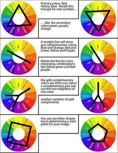 This is a simple chart to help people choose a color pallet for their pictures It contains the most basic color wheel concepts based on Red, Yellow, Blue primary color scheme and paint mixing There are other primary systems to be aware of RGB (Red, - # Color Mixing Guide, Color Mixing Chart, Color Charts, Color Matching Chart, Color Matching Clothes, Mixing Colours, Colour Pallete, Colour Schemes, Color Combinations