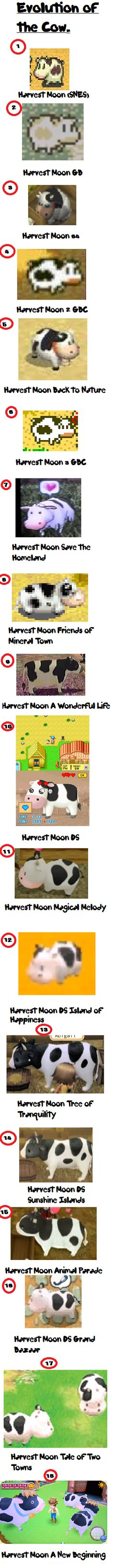 Every cow from all 18 Harvest Moon games. My favorite will always be the cow from HM:TOTT