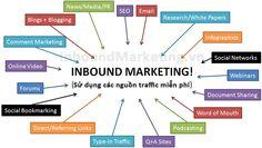 Inbound Marketing là một chiến lược marketing hai chiều nhắm đến khách hàng tương lai bằng cách cung cấp thông tin hữu ích thông qua các kĩ thuật viết nội dung, tương tác trên các mạng xã hội, tối ưu hóa công cụ tìm kiếm… Khách hàng sẽ tìm thấy bạn khi họ thực hiện qui trình tìm kiếm trên mạng. Ưu điểm tuyệt vời của Inbound Marketing là chúng không làm phiền đến khách hàng như chiến lược marketing truyền thống.