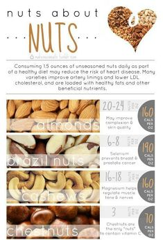 The Healthy Boy: The Benefits Of Eating Nuts