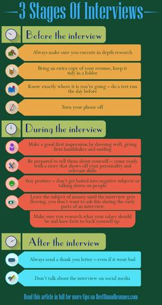 How to break down interviews to make them easier to prepare for