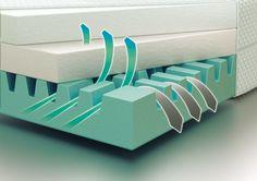 Curem: materassi memory foam http://atutto.net/XmOIbY #MaterassoConsigli, #MaterassoMemory, #MaterassoMemoryFoam