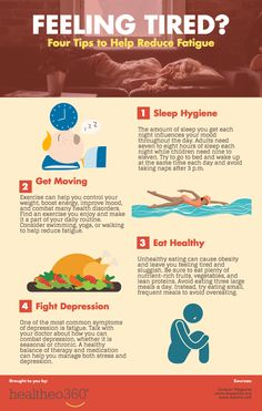 reducing fatigue