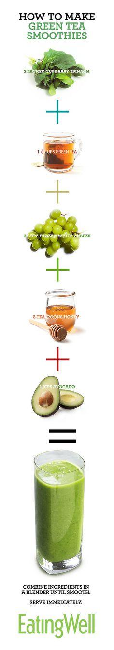 Good Green Tea Smoothies-- free printable download on EatingWell.com