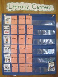 Literacy Center Labels for your pocket chart Kindergarten Language Arts, Kindergarten Literacy, Classroom Activities, Classroom Ideas, Preschool, Literacy Work Stations, Learning Stations, Learning Centers, Classroom Organisation