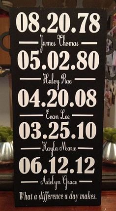 """Important Dates - What a difference a day makes.- Hand Painted Wood Sign - 11""""x20"""". $40.00, via Etsy."""