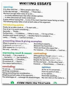 essay wrightessay compare contrast example kids poetry contest paper on leadership - Personal Writing Essay Examples