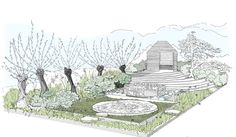Prince Harrys garden at the Chelsea Flower Show will reflect the experience of losing his mother, says designer.