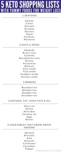 How to Keto diet for beginners: 5 food lists to get you started - PACIFICPETITE - Nicole Shafferman - Ketogenic Diet For Beginners, Keto Diet For Beginners, Diet Tips, Diet Recipes, Ketogenic Recipes, Lunch Recipes, Smoothie Recipes, Ketogenic Diet Breakfast, Paleo Breakfast