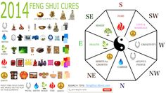 2014 Feng Shui Home and Office Video Tips with Feng Shui Cures
