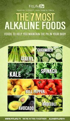 7 Most Alkaline Foods. Found on Juicing Vegetables via Facebook