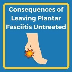 Plantar fasciitis won't go away? Here are some of the risks associated with prolonged issues with plantar fasciitis. Remedies For Plantar Fasciitis, Plantar Fasciitis Stretches, Plantar Fasciitis Symptoms, Plantar Fasciitis Treatment, Plantar Fasciitis Shoes, Plantar Fasciitis Surgery, Plantar Fascitis Relief, Healing Plantar Fasciitis, Plantar Fasciitis Support