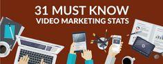 16 Video Marketing Statistics to Inform Your 2020 Strategy [Infographic] Content Marketing Strategy, Social Media Marketing, Online Marketing, Marketing Videos, Marketing Training, Infographic, Video Production, Statistics, Pitch