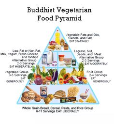 benefits of my pyramid planner In 2005 the us department of agriculture (usda) released a food pyramid called mypyramid, which was designed to educate people about the 2005 dietary guidelines for americansit replaced the previous food guide pyramid that was introduced in 1992 these guidelines were developed jointly by the usda and the department of health and human services (hhs.