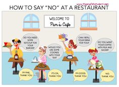 BE verb, The English Student, www.theenglishstudent.com, theenglishstudent, how to say no, saying no, ESL saying no, saying no politely, etiquette at restaurant, ESL yes and no questions, modal verbs