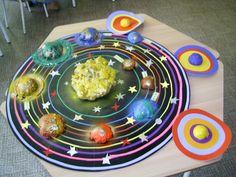 Организация предметно-развивающей среды по теме «Космос» - Для воспитателей детских садов - Маам.ру