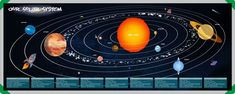 GameBoard Top Kit - Our Solar System - Lots of fun design details and stellar facts about our solar system.