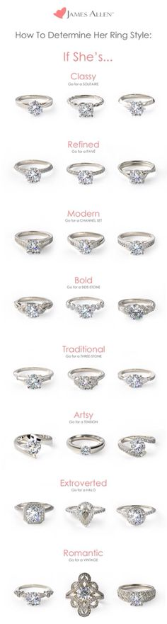 The best guide to dinging a ring
