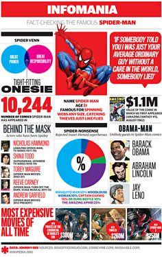 Doing whatever a spider can since August 1962, Spider-Man (don't forget the hyphen) is set to hit cinemas again in Marc Webb's The Amazing Spider-Man 2