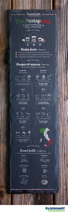 Let's be honest, unless you're a cook or half italian, you're not going to be completely versed on every pasta type known to man. Today's infographic will fill you with pasta knowledge you never knew you needed.