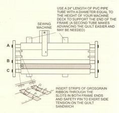 Frequently Asked Questions | Quilting frames | Pinterest : quilting frames for machine quilting - Adamdwight.com